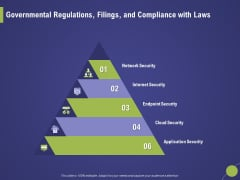 Firm Capability Assessment Governmental Regulations Filings And Compliance With Laws Ppt Outline Slides PDF
