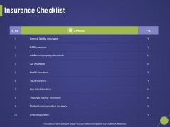 Firm Capability Assessment Insurance Checklist Ppt Model Inspiration PDF