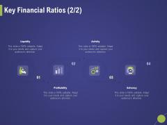 Firm Capability Assessment Key Financial Ratios Liquidity Ppt Visual Aids Summary PDF