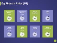 Firm Capability Assessment Key Financial Ratios Ppt Portfolio Clipart Images PDF