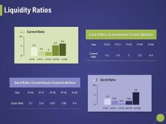 Firm Capability Assessment Liquidity Ratios Ppt Inspiration Slide Portrait PDF