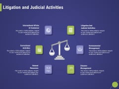 Firm Capability Assessment Litigation And Judicial Activities Ppt Slides Clipart PDF