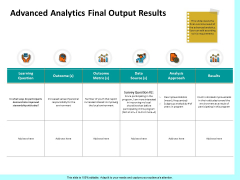 Firm Productivity Administration Advanced Analytics Final Output Results Data Rules PDF