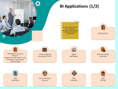 Firm Productivity Administration BI Applications Processing Ppt PowerPoint Presentation Model Styles PDF