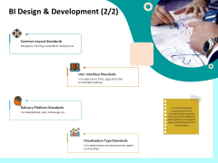 Firm Productivity Administration BI Design And Development Common Ppt PowerPoint Presentation Ideas Good PDF
