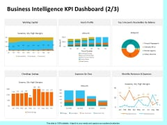 Firm Productivity Administration Business Intelligence KPI Dashboard Assets Ppt PowerPoint Presentation Slides Background Designs PDF
