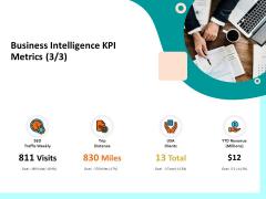Firm Productivity Administration Business Intelligence KPI Metrics SEO Ppt PowerPoint Presentation File Visual Aids PDF