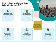 Firm Productivity Administration How Business Intelligence Helps In Building Business Data Designs PDF