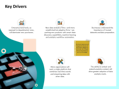 Firm Productivity Administration Key Drivers Ppt PowerPoint Presentation Show Elements PDF