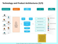 Firm Productivity Administration Technology And Product Architectures Mainframe Pictures PDF
