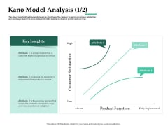 Firm Project Prioritization And Selection Kano Model Analysis Absent Rules PDF