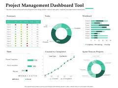 Firm Project Prioritization And Selection Project Management Dashboard Tool Pictures PDF