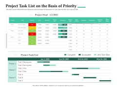 Firm Project Prioritization And Selection Project Task List On The Basis Of Priority Clipart PDF