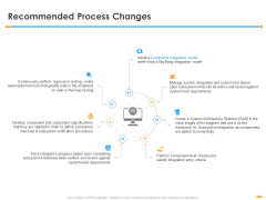 Firm Structure Unification Process Recommended Process Changes Ppt File Graphics PDF