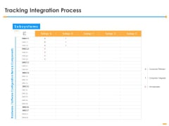 Firm Structure Unification Process Tracking Integration Process Ppt Inspiration Background Image PDF