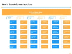 Firm Structure Unification Process Work Breakdown Structure Ppt Portfolio Slide Download PDF