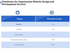 Firm Webpage Builder And Design Timeframe For Organization Website Design And Development Services Mockup PDF