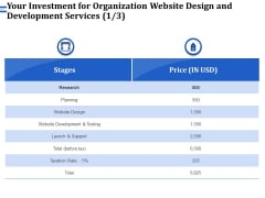 Firm Webpage Builder And Design Your Investment For Organization Website Design And Development Services Ideas PDF