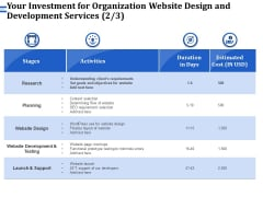 Firm Webpage Builder And Design Your Investment For Organization Website Design And Development Services Research Infographics PDF
