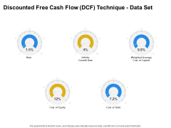 Firm Working Together Discounted Free Cash Flow DCF Technique Data Set Ppt Slide Download PDF