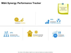 Firm Working Together M And A Synergy Performance Tracker Ppt Infographics Vector PDF