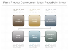 Firms Product Development Ideas Powerpoint Show