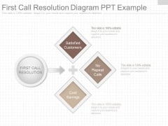 First Call Resolution Diagram Ppt Example