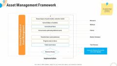 Fiscal And Operational Assessment Asset Management Framework Inspiration PDF