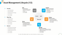 Fiscal And Operational Assessment Asset Management Lifecycle Gride Professional PDF