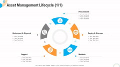 Fiscal And Operational Assessment Asset Management Lifecycle Icon Elements PDF