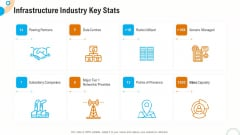 Fiscal And Operational Assessment Infrastructure Industry Key Stats Sample PDF
