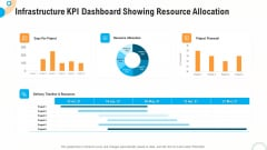 Fiscal And Operational Assessment Infrastructure KPI Dashboard Showing Resource Allocation Mockup PDF