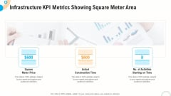 Fiscal And Operational Assessment Infrastructure KPI Metrics Showing Square Meter Area Guidelines PDF
