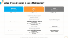 Fiscal And Operational Assessment Value Driven Decision Making Methodology Pictures PDF