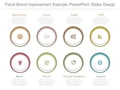 Fiscal Brand Improvement Example Powerpoint Slides Design