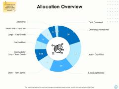 Fiscal Management Allocation Overview Ppt File Slide PDF
