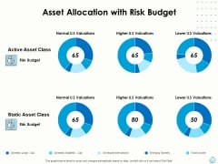 Fiscal Management Asset Allocation With Risk Budget Ppt Outline Templates PDF