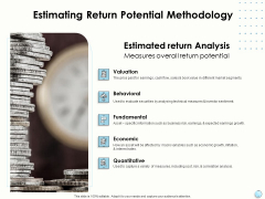 Fiscal Management Estimating Return Potential Methodology Ppt Styles Graphics PDF