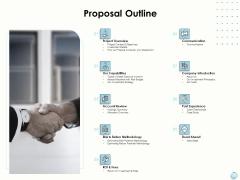 Fiscal Management Proposal Outline Ppt Show Graphics Tutorials PDF