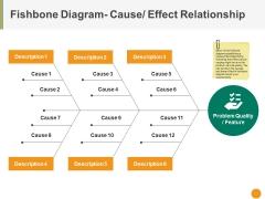 Fishbone Diagram Cause Effect Relationship Ppt PowerPoint Presentation Slides Master Slide