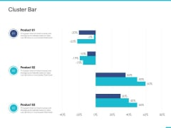 Fishbone Ishikawa Cause And Effect Analysis Cluster Bar Ppt PowerPoint Presentation Portfolio Summary PDF