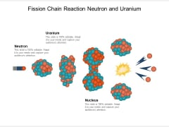 Fission Chain Reaction Neutron And Uranium Ppt PowerPoint Presentation Inspiration Show