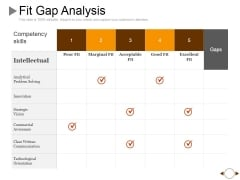 Fit Gap Analysis Ppt PowerPoint Presentation Show Examples