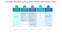 Fit Gap Analysis With Current State And Action Plan Ppt Model Graphics Pictures PDF
