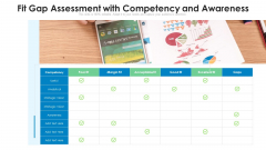 Fit Gap Assessment With Competency And Awareness Ppt Slides Files PDF