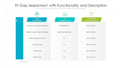 Fit Gap Assessment With Functionality And Description Ppt Model Samples PDF