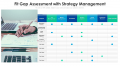 Fit Gap Assessment With Strategy Management Ppt Infographic Template Show PDF