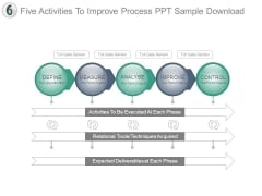 Five Activities To Improve Process Ppt Sample Download