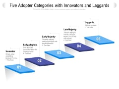 Five Adopter Categories With Innovators And Laggards Ppt PowerPoint Presentation Outline Files PDF