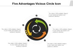 Five Advantages Vicious Circle Icon Ppt PowerPoint Presentation Deck PDF